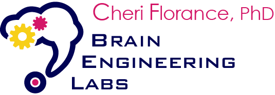Brain Engineering Labs Retina Logo